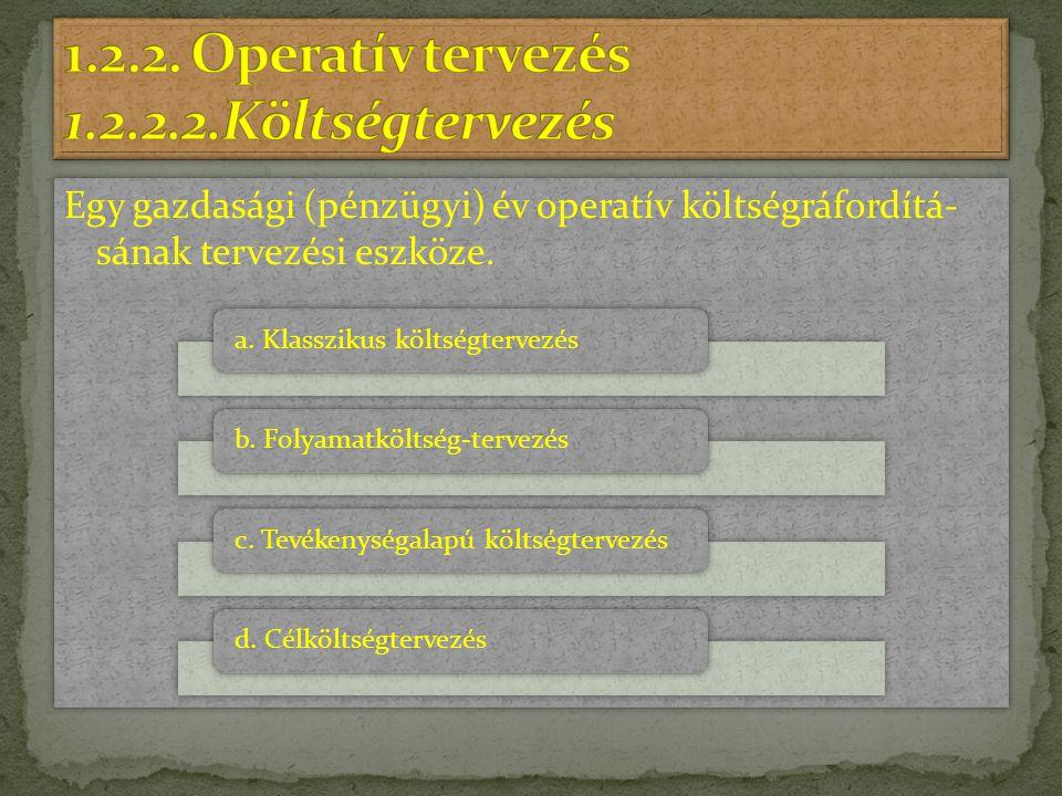 1.2.2. Operatív tervezés 1.2.2.2.Költségtervezés