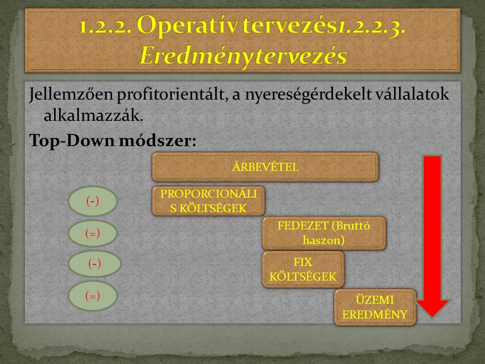 1.2.2. Operatív tervezés1.2.2.3. Eredménytervezés