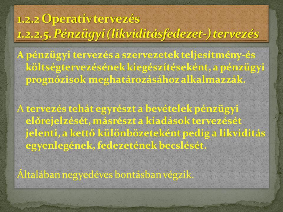 1.2.2 Operatív tervezés 1.2.2.5. Pénzügyi (likviditásfedezet-) tervezés