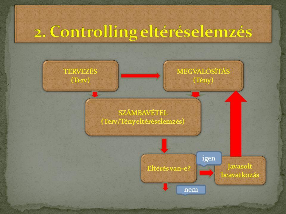 2. Controlling eltéréselemzés