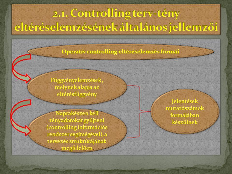 2.1. Controlling terv-tény eltéréselemzésének általános jellemzői