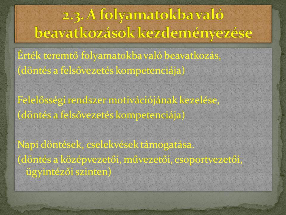 2.3. A folyamatokba való beavatkozások kezdeményezése