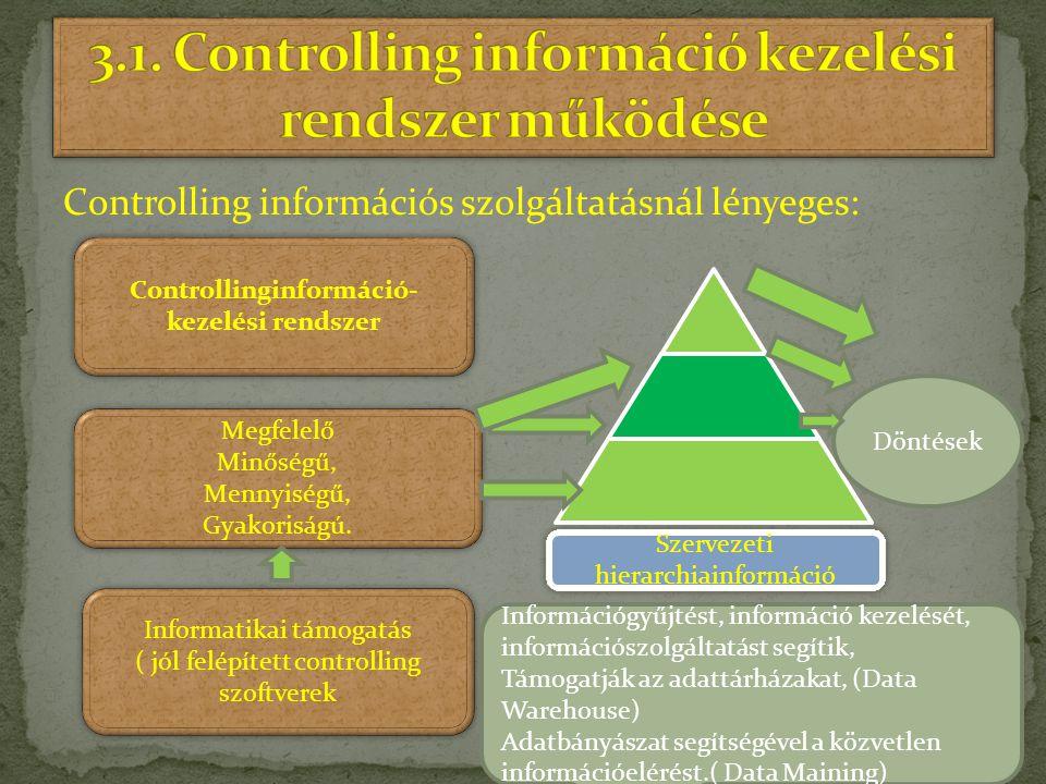 3.1. Controlling információ kezelési rendszer működése