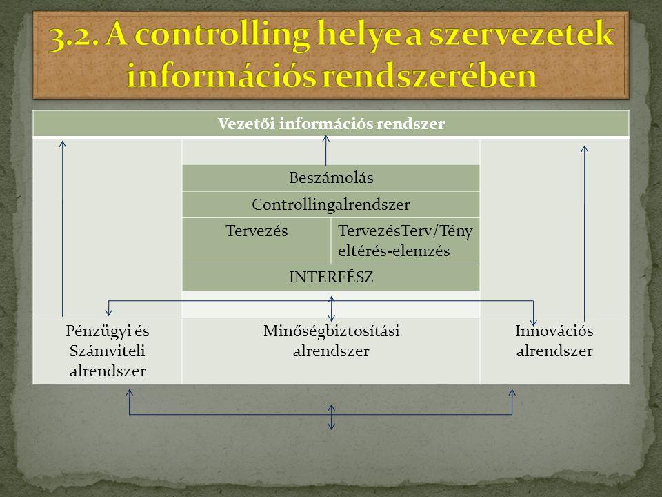 3.2. A controlling helye a szervezetek információs rendszerében