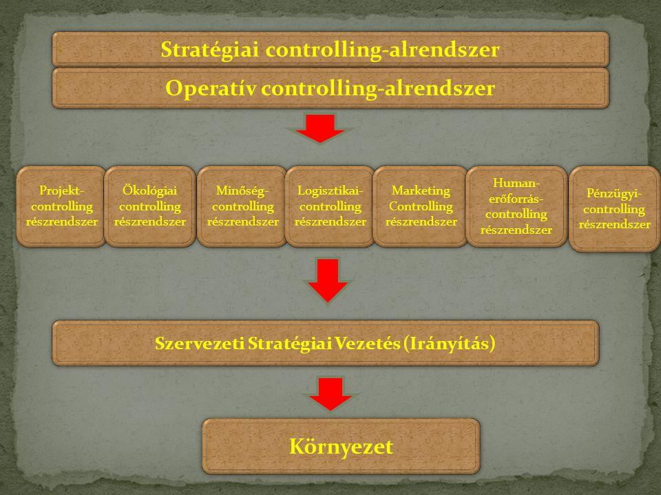 Stratégiai controlling-alrendszer