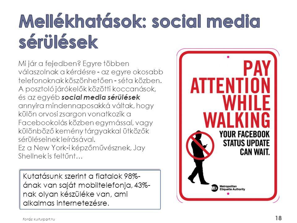 Mellékhatások: social media sérülések