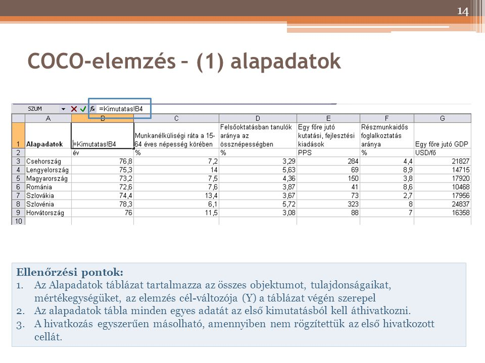 COCO-elemzés – (1) alapadatok