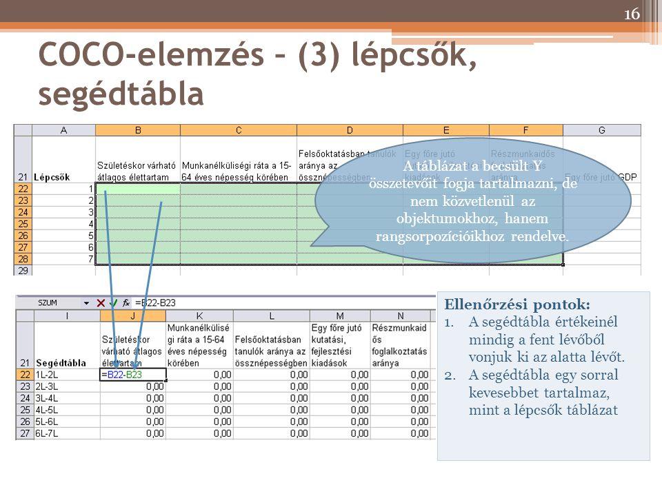 COCO-elemzés – (3) lépcsők, segédtábla