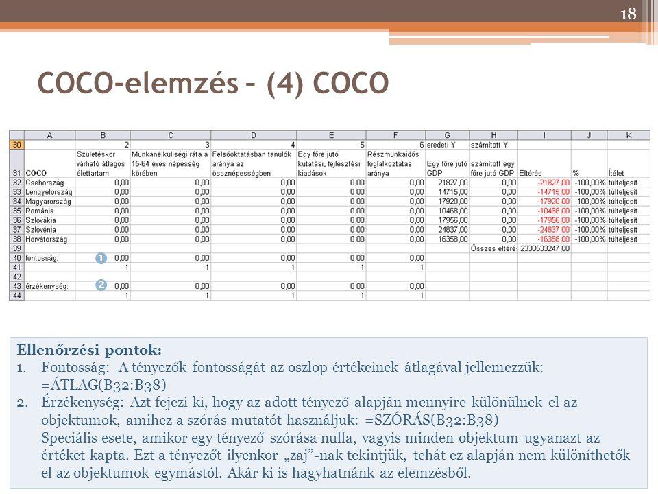 COCO-elemzés – (4) COCO   Ellenőrzési pontok: