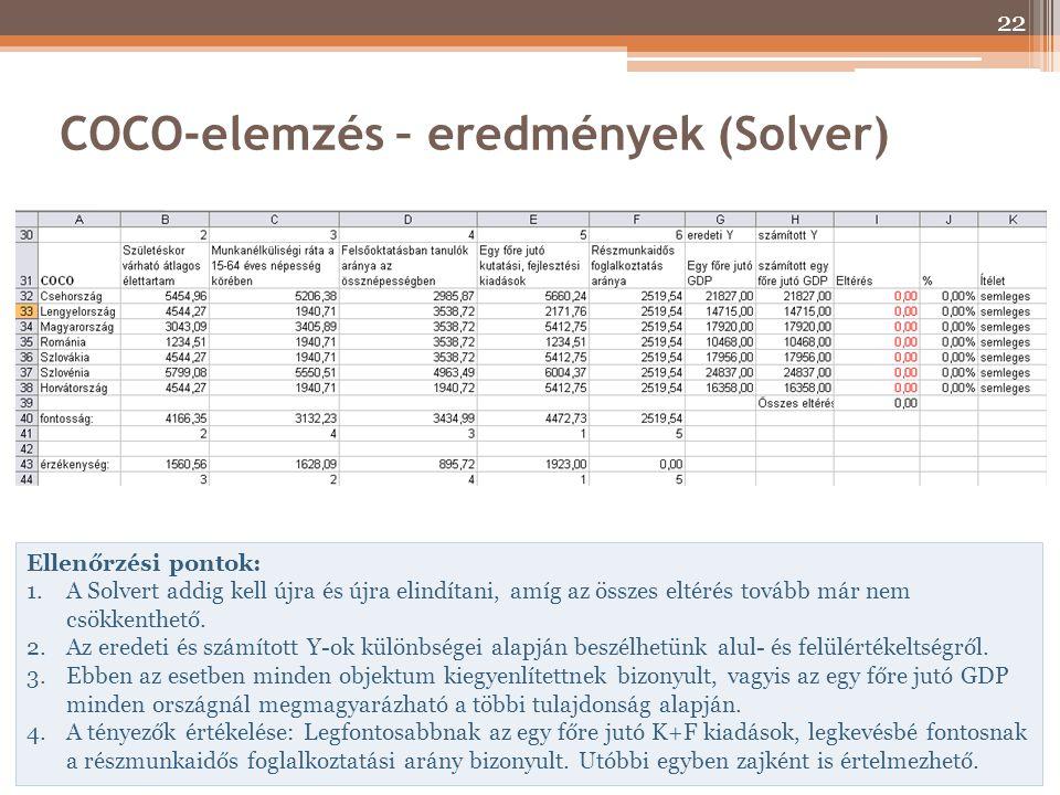 COCO-elemzés – eredmények (Solver)