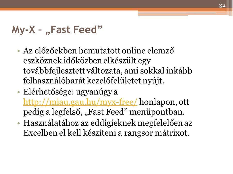 """My-X – """"Fast Feed"""