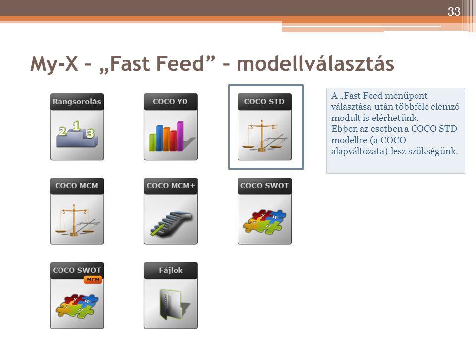 """My-X – """"Fast Feed – modellválasztás"""