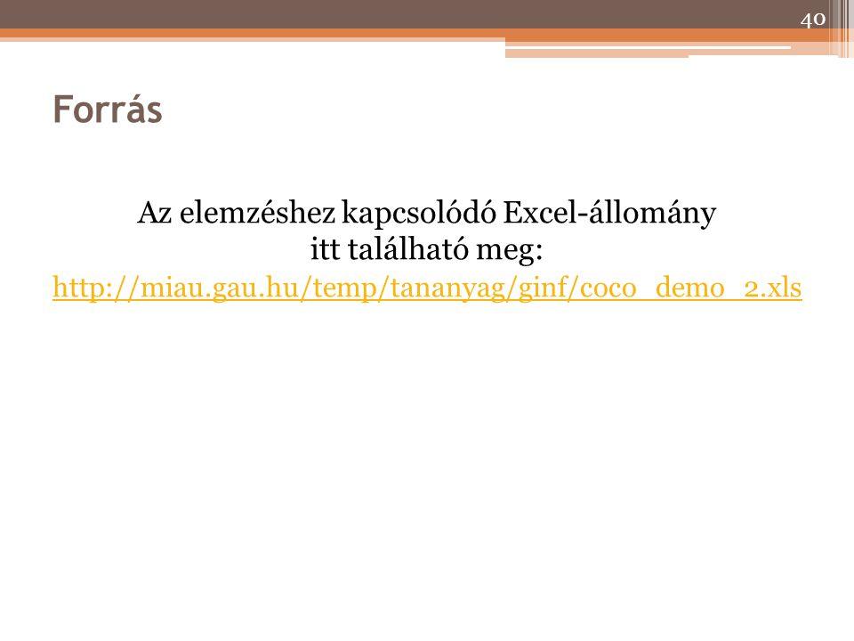 Forrás Az elemzéshez kapcsolódó Excel-állomány itt található meg: http://miau.gau.hu/temp/tananyag/ginf/coco_demo_2.xls.