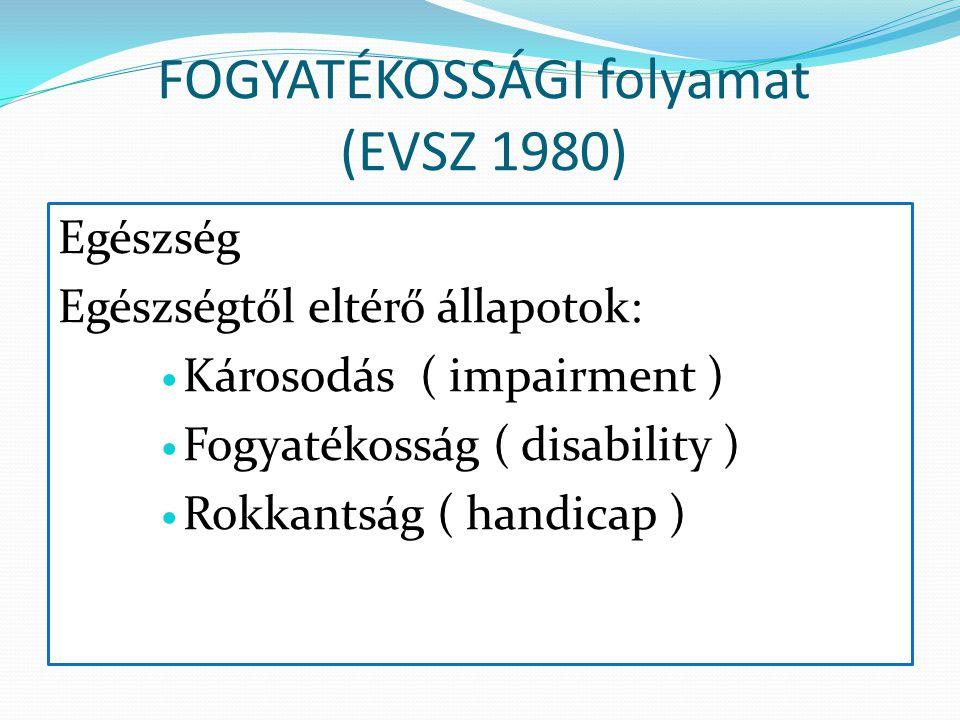 FOGYATÉKOSSÁGI folyamat (EVSZ 1980)