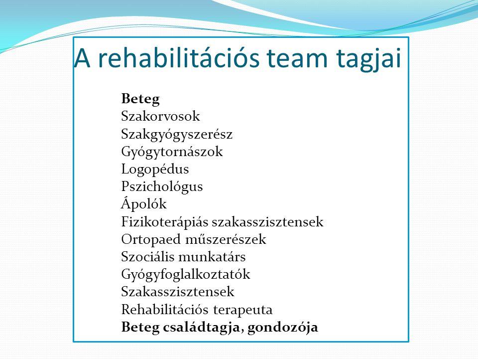 A rehabilitációs team tagjai. Beteg. Szakorvosok. Szakgyógyszerész