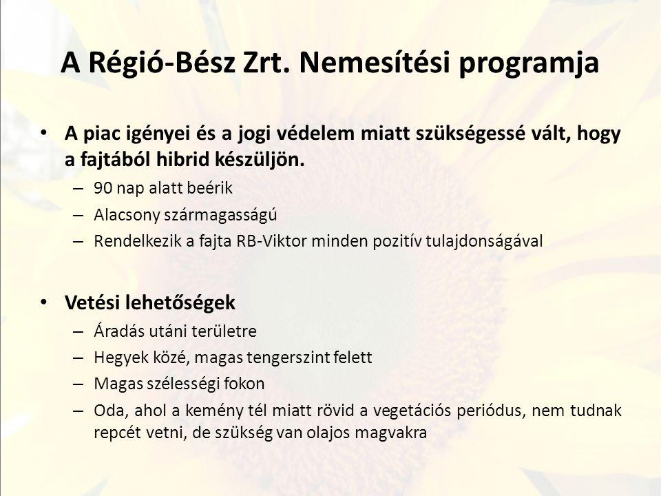 A Régió-Bész Zrt. Nemesítési programja