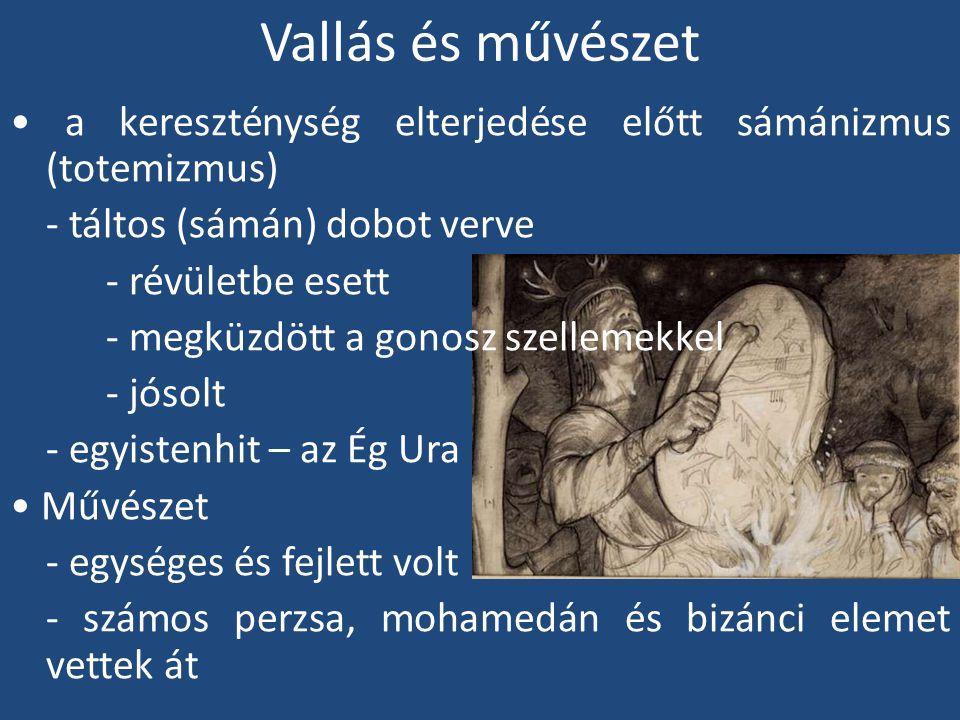 Vallás és művészet