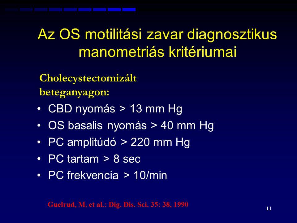 Az OS motilitási zavar diagnosztikus manometriás kritériumai