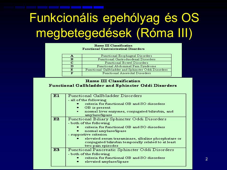 Funkcionális epehólyag és OS megbetegedések (Róma III)