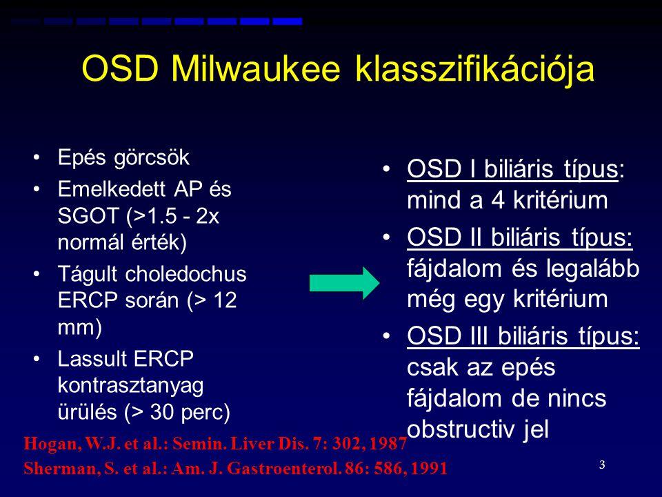 OSD Milwaukee klasszifikációja