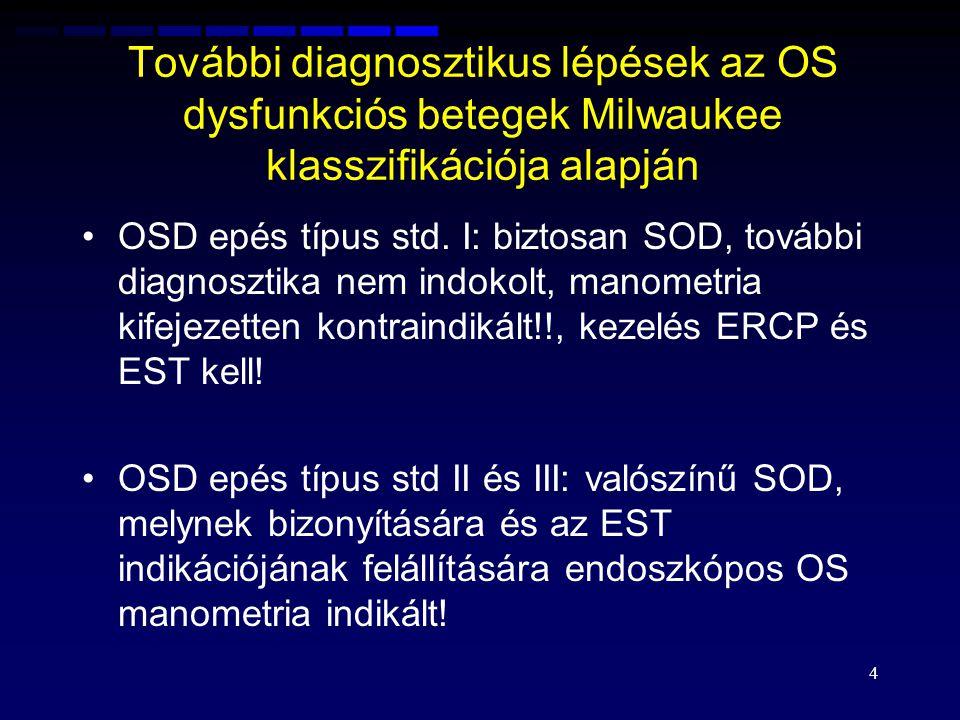További diagnosztikus lépések az OS dysfunkciós betegek Milwaukee klasszifikációja alapján