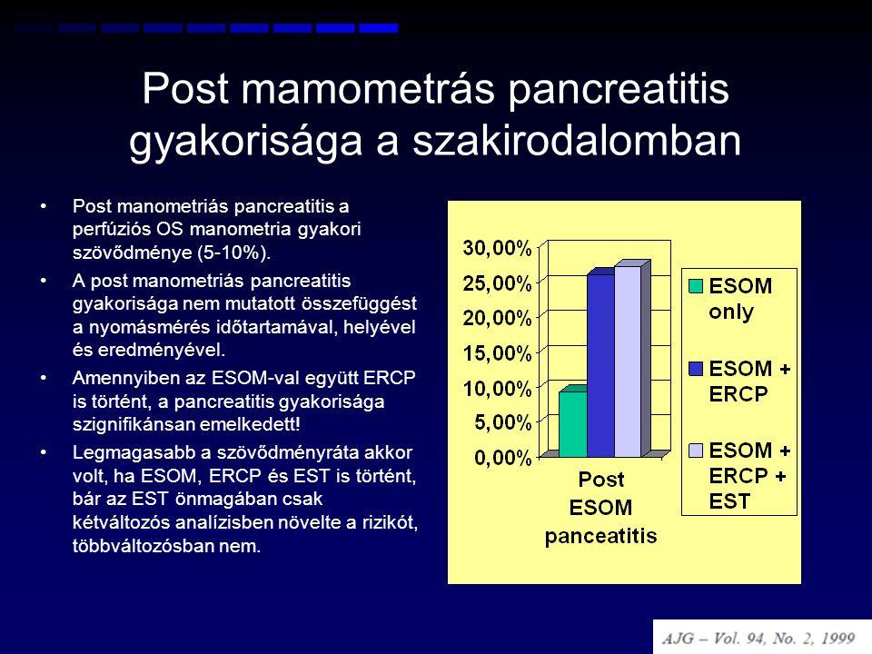 Post mamometrás pancreatitis gyakorisága a szakirodalomban