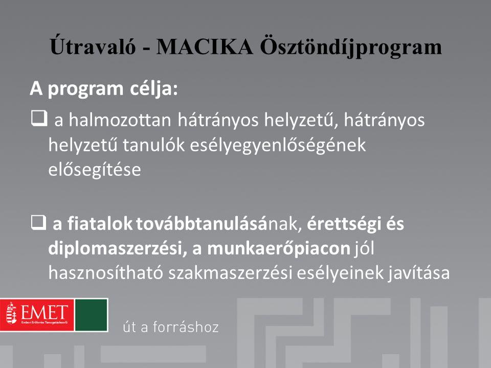 Útravaló - MACIKA Ösztöndíjprogram