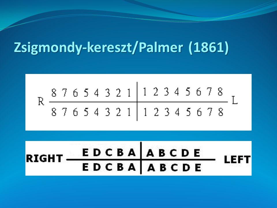 Zsigmondy-kereszt/Palmer (1861)