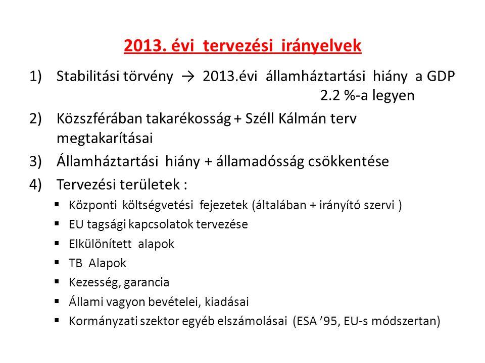 2013. évi tervezési irányelvek