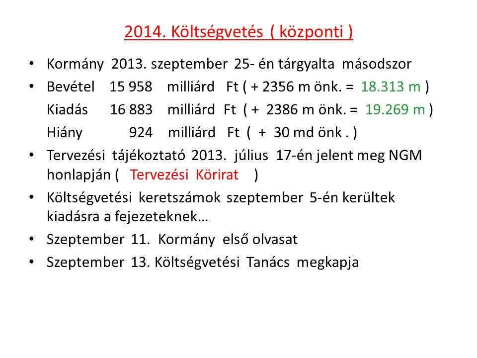 2014. Költségvetés ( központi )