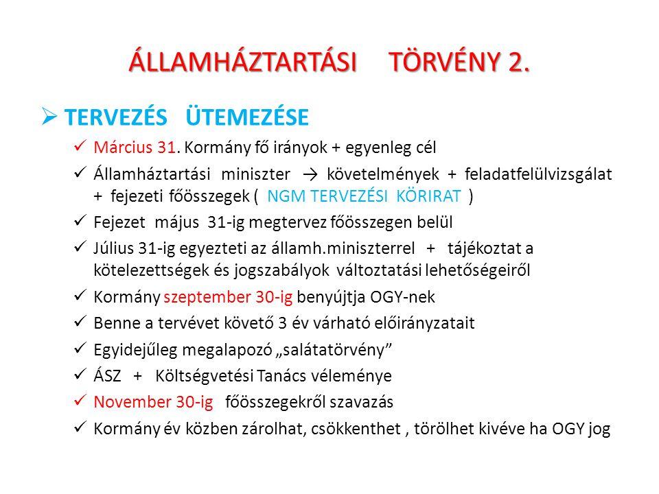 ÁLLAMHÁZTARTÁSI TÖRVÉNY 2.