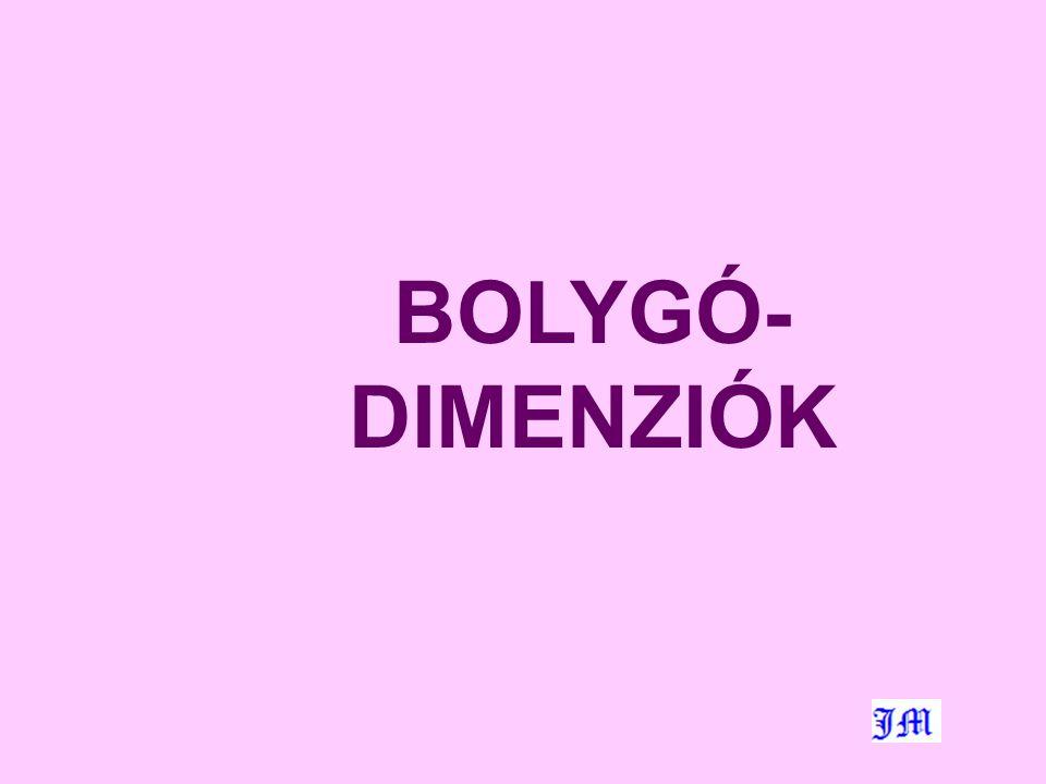 BOLYGÓ-DIMENZIÓK