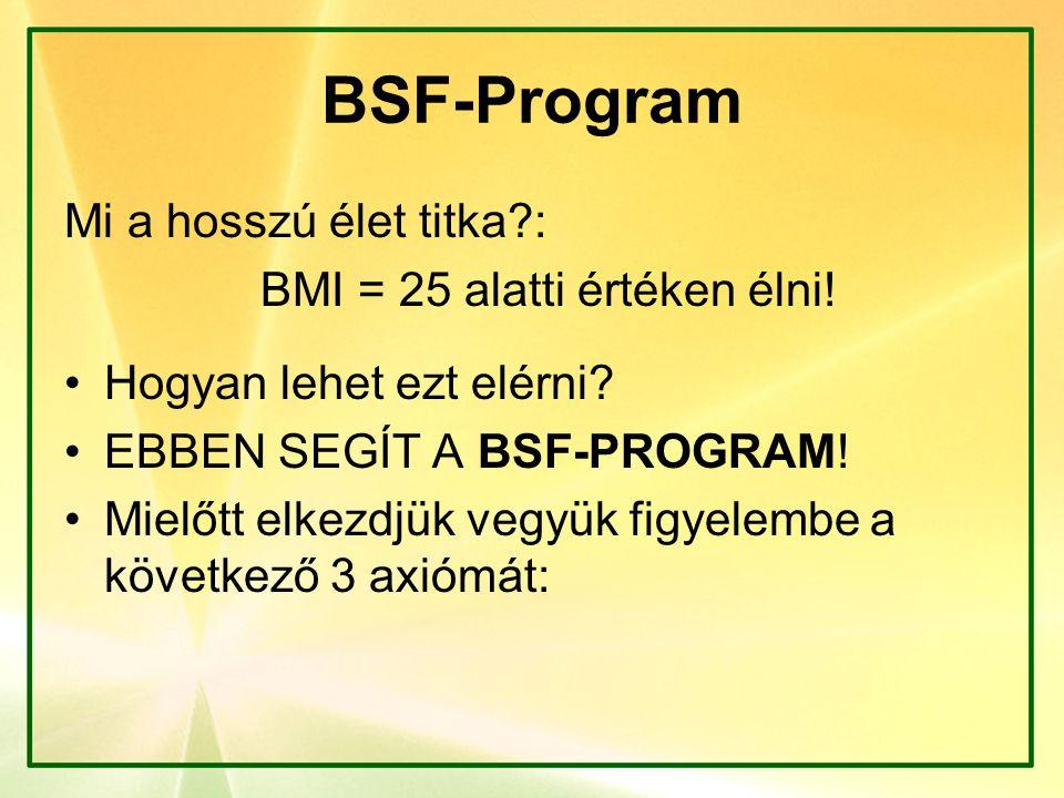 BSF-Program Mi a hosszú élet titka : BMI = 25 alatti értéken élni!