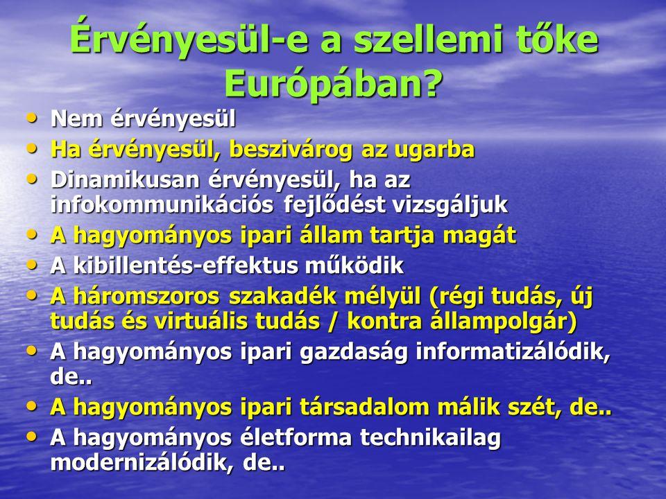 Érvényesül-e a szellemi tőke Európában