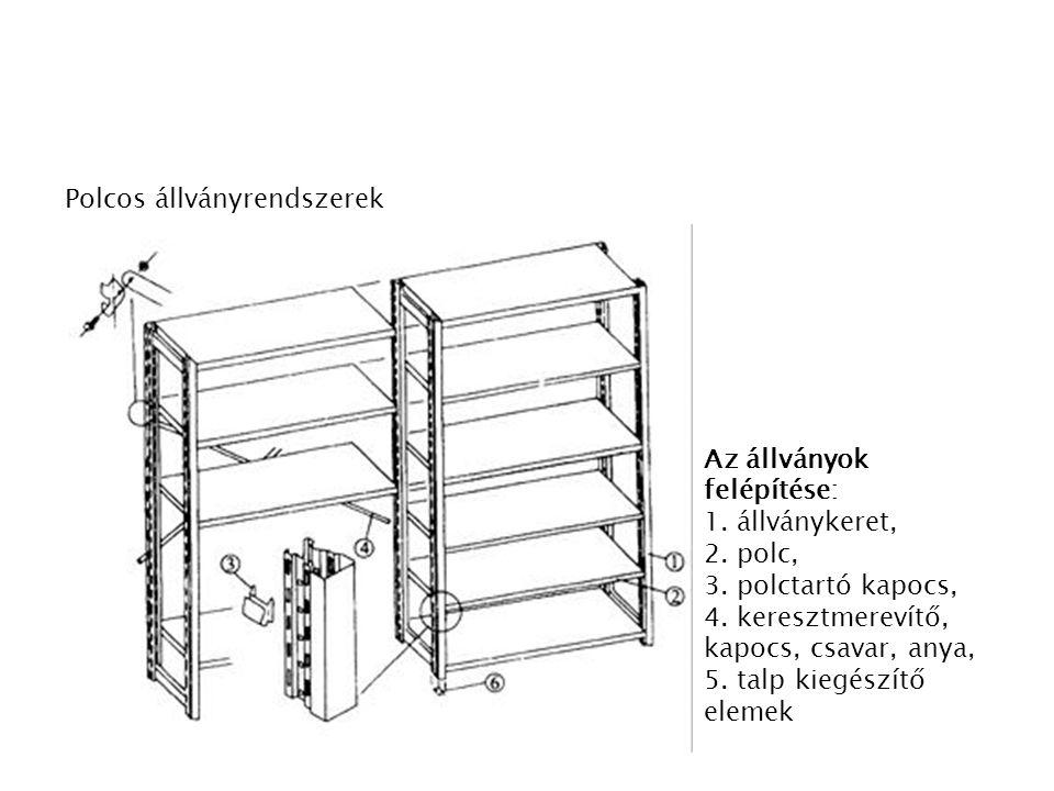 Polcos állványrendszerek