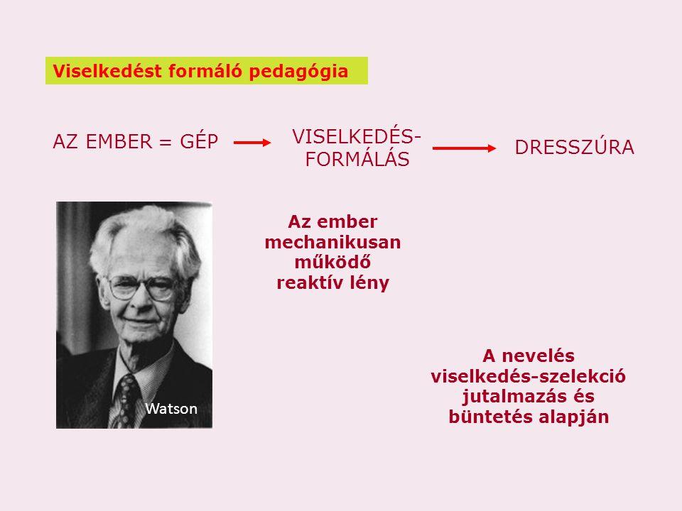 VISELKEDÉS-FORMÁLÁS AZ EMBER = GÉP DRESSZÚRA