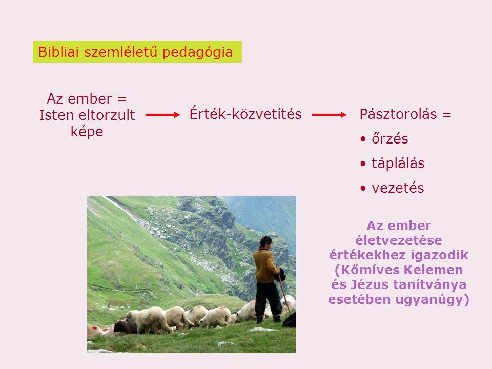 Az ember = Isten eltorzult képe