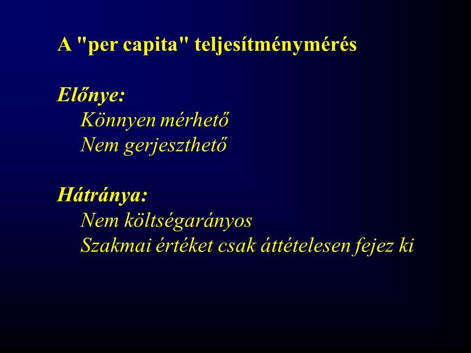 A per capita teljesítménymérés