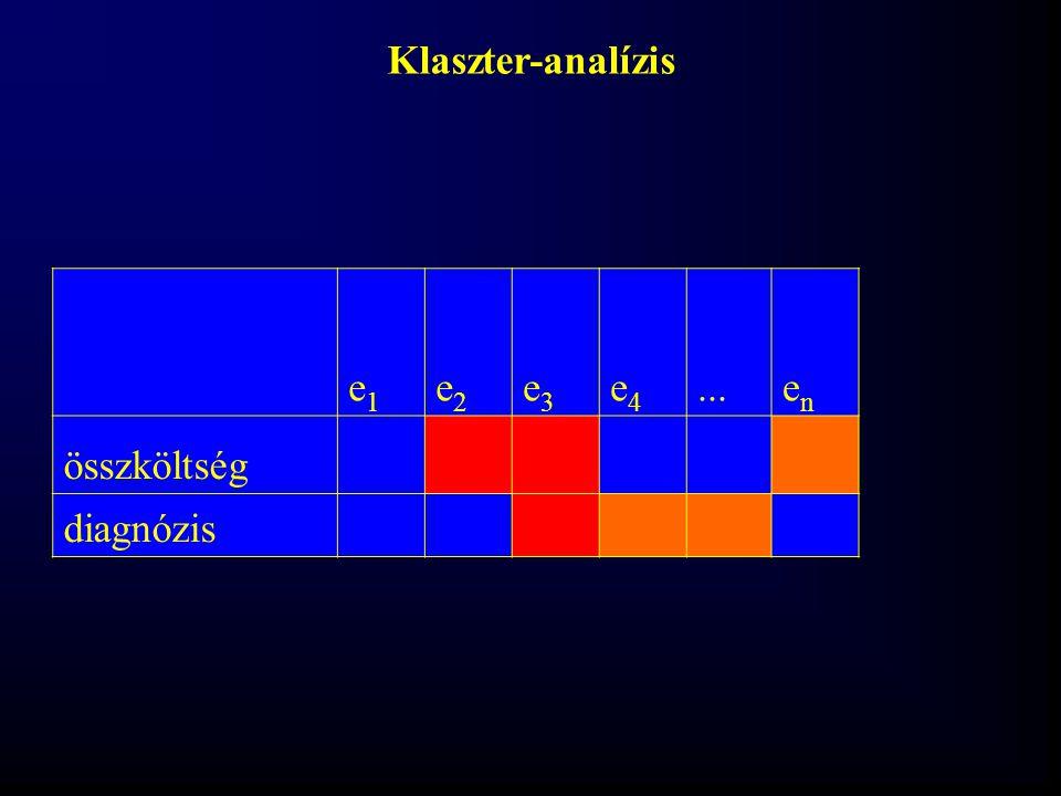 Klaszter-analízis e1 e2 e3 e4 ... en összköltség diagnózis