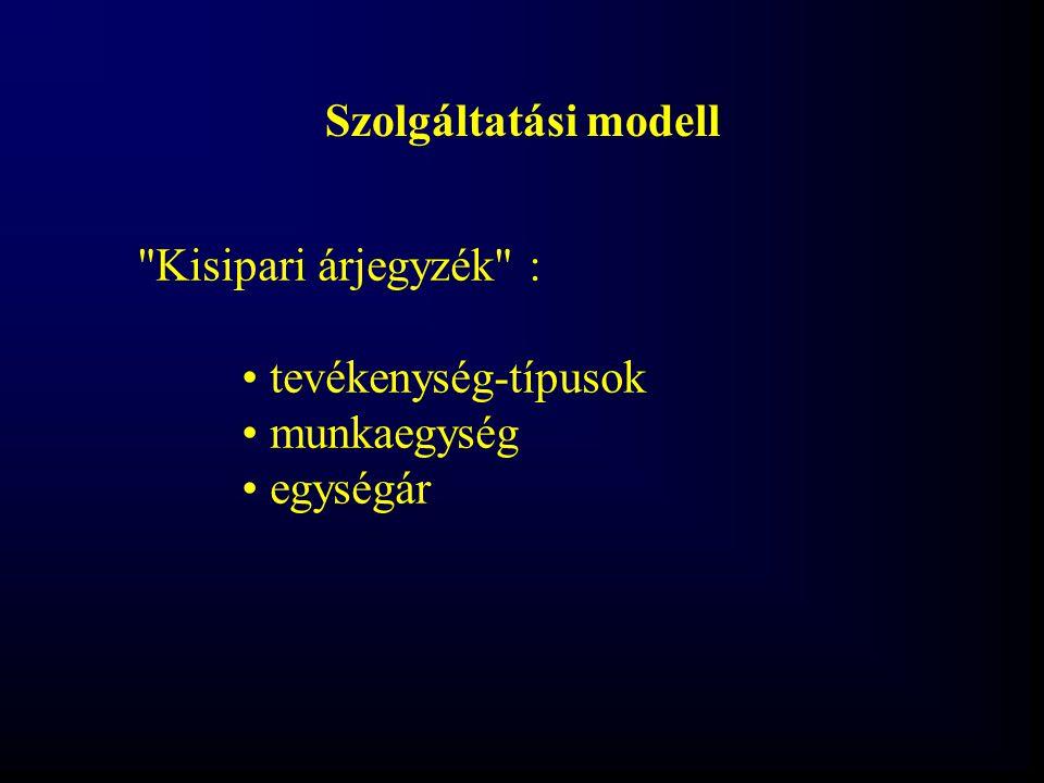 Szolgáltatási modell Kisipari árjegyzék : tevékenység-típusok munkaegység egységár