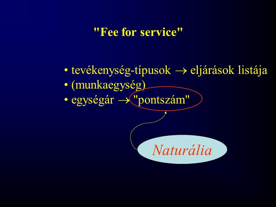 Naturália Fee for service tevékenység-típusok  eljárások listája