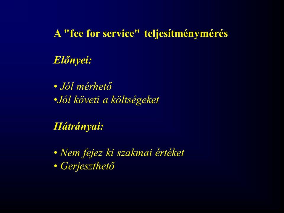 A fee for service teljesítménymérés