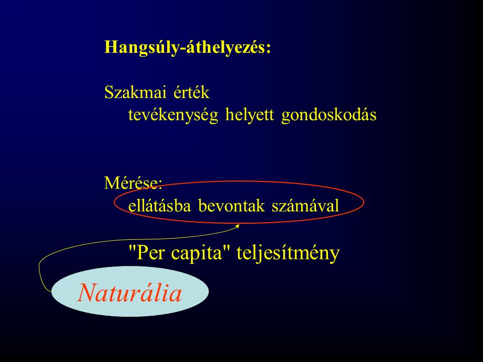 Naturália Per capita teljesítmény Hangsúly-áthelyezés: Szakmai érték
