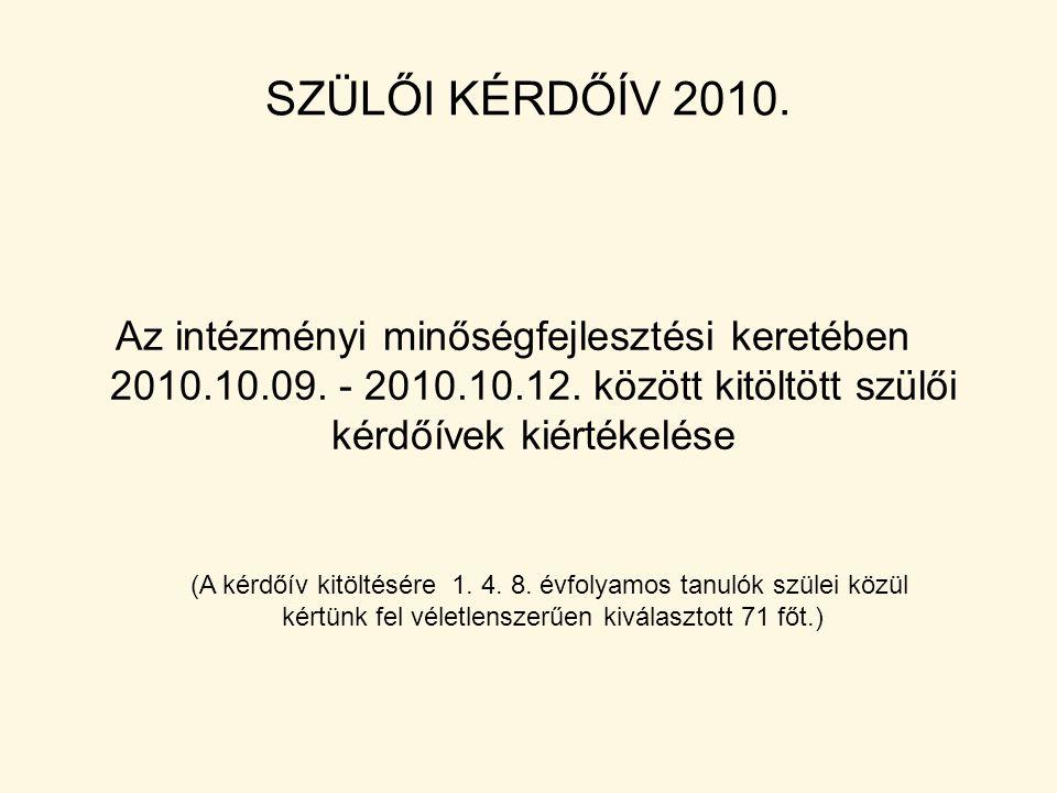 SZÜLŐI KÉRDŐÍV 2010. Az intézményi minőségfejlesztési keretében 2010.10.09. - 2010.10.12. között kitöltött szülői kérdőívek kiértékelése.