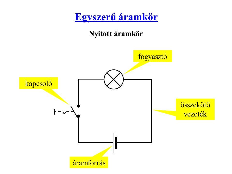 Egyszerű áramkör Nyitott áramkör fogyasztó kapcsoló összekötő vezeték