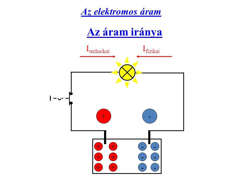 Az áram iránya Az elektromos áram Itechnikai Ifizikai + - + + - - + +