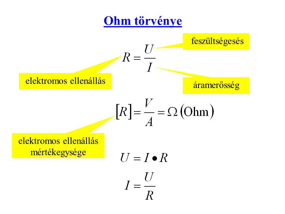 Ohm törvénye feszültségesés elektromos ellenállás áramerősség