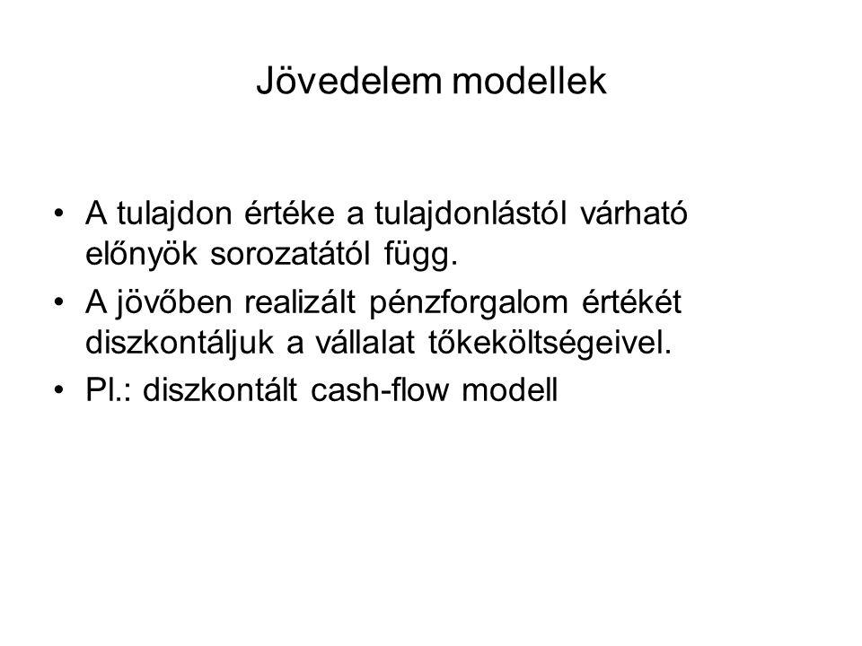Jövedelem modellek A tulajdon értéke a tulajdonlástól várható előnyök sorozatától függ.