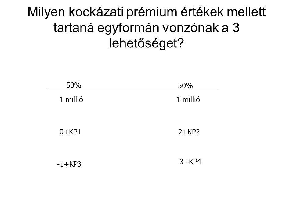 Milyen kockázati prémium értékek mellett tartaná egyformán vonzónak a 3 lehetőséget
