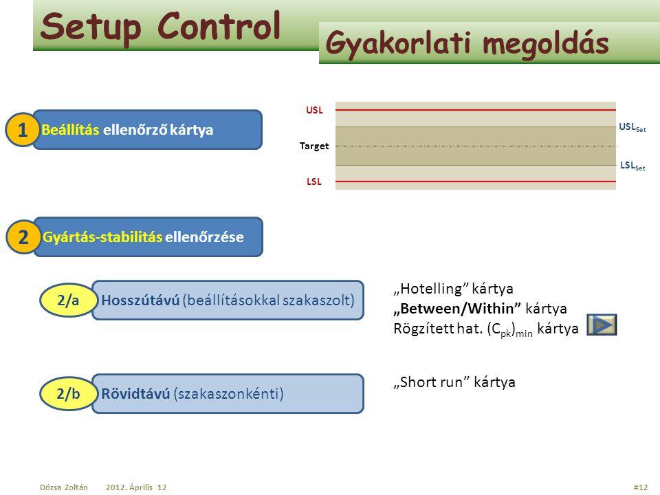 Setup Control Gyakorlati megoldás 1 2 Beállítás ellenőrző kártya